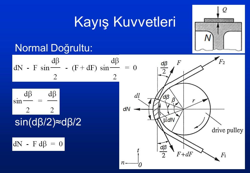 Merkezkaç Kuvvet Tesiri Merkezkaç kuvveti tesiri dikkate alınırsa ifadesi kullanılmalıdır.