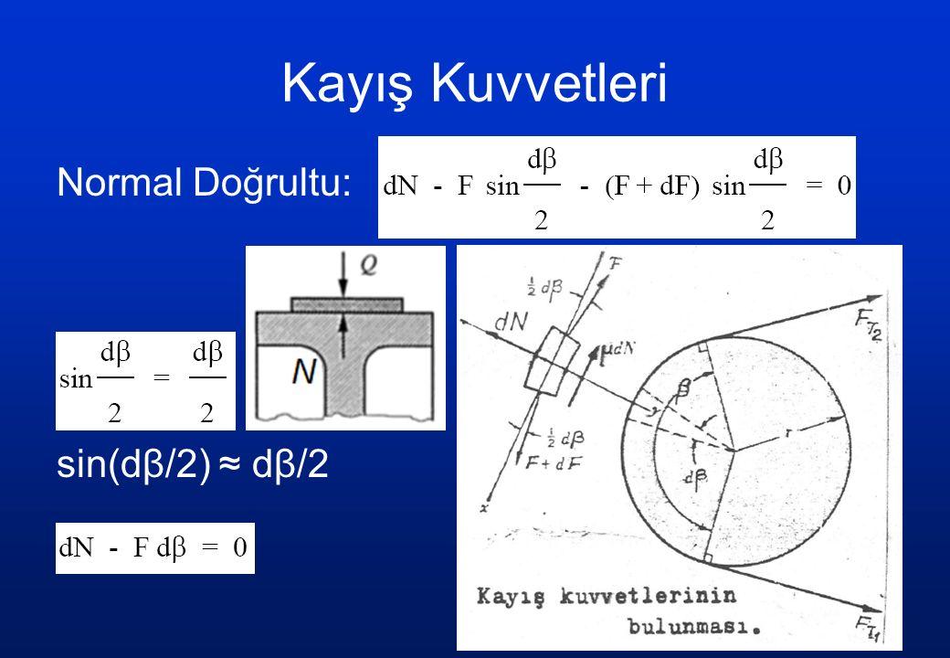 Eğilme Gerilmesi σ b eğilme gerilmesinin tayini için kayış elemanındaki geometrik oranlar s, d k ya göre küçük olduğundan;