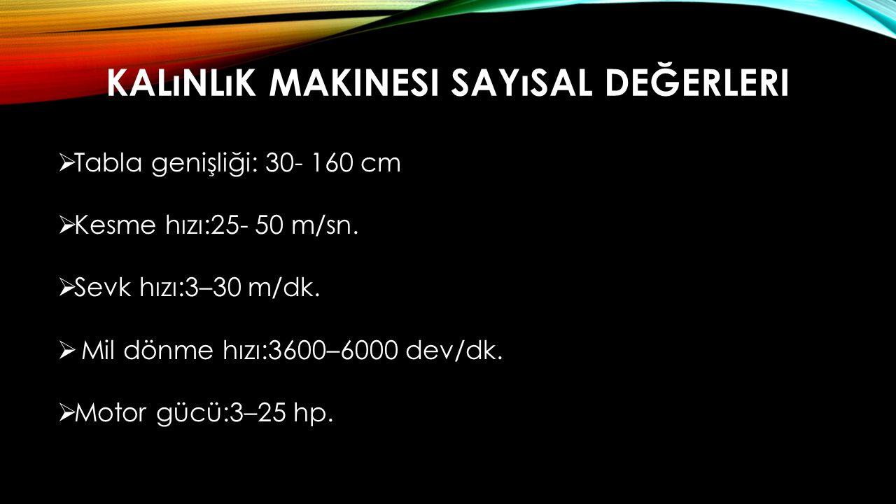 KALıNLıK MAKINESI SAYıSAL DEĞERLERI  Tabla genişliği: 30- 160 cm  Kesme hızı:25- 50 m/sn.  Sevk hızı:3–30 m/dk.  Mil dönme hızı:3600–6000 dev/dk.