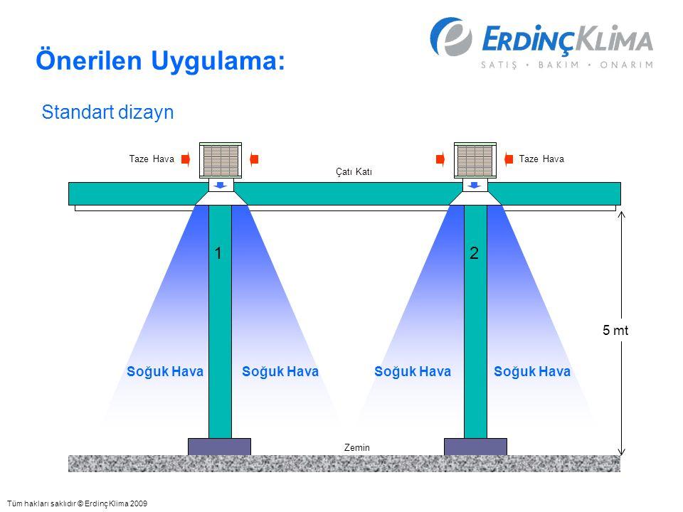 Önerilen Uygulama: Standart dizayn 5 mt Taze Hava Soğuk Hava Çatı Katı Zemin 1 Soğuk Hava Taze Hava 2 Tüm hakları saklıdır © Erdinç Klima 2009