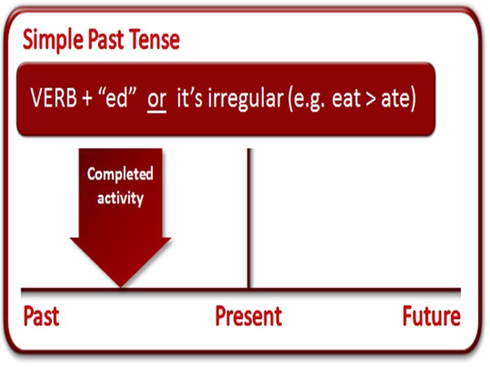 THE SIMPLE PAST TENSE – Geçmiş Zaman ► Düzensiz fiiller adından da anlaşılacağı gibi herhangi bir kurala bağlı kalmadan değişirler bu yüzden öğrenilmesi gerekir.