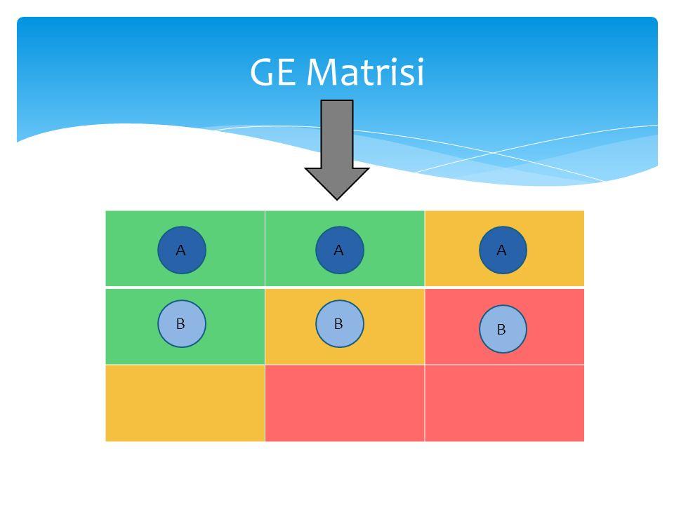 GE Matrisi AAA B BB