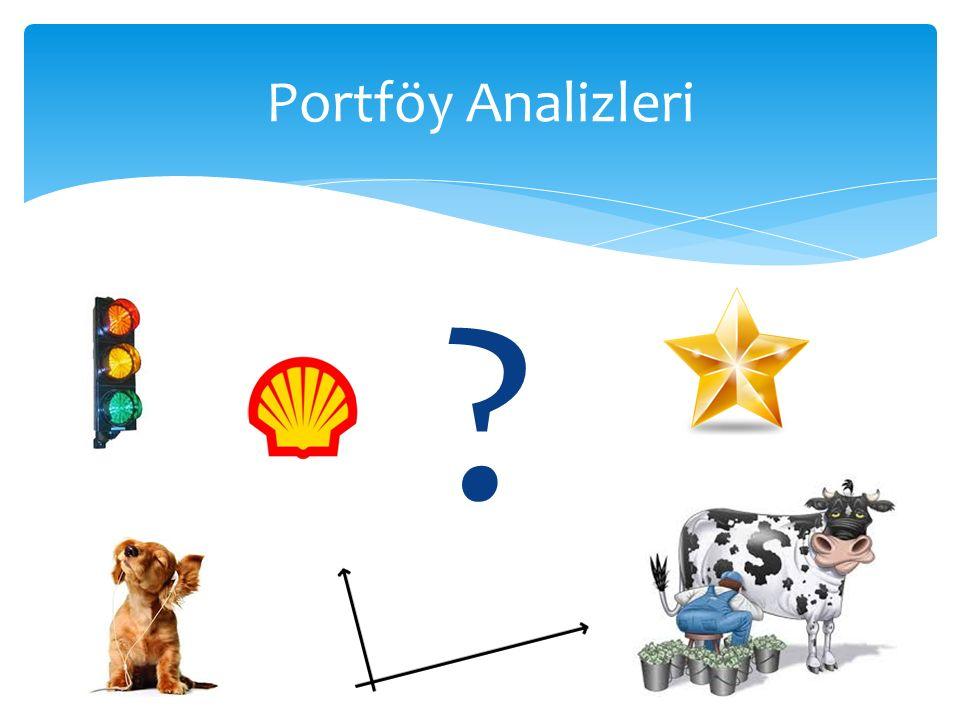 Stratejik Pazarlama Planlaması Portföy Analizleri Misyon/Vizyon Belirleme Durum/Fırsat Analizi Pazarlama Amaçlarını Belirleme Büyüme Stratejisi Geliştirme Pazarlama Karmasının Dizaynı Sonuç Değerlendirme ve Geri Bildirim