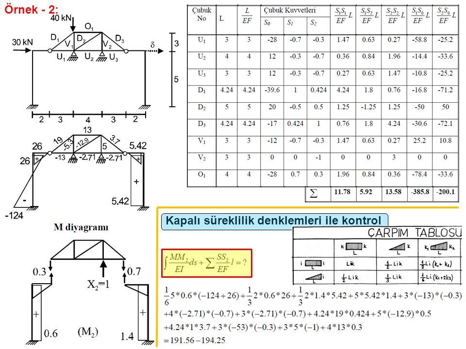 Kapalı süreklilik denklemleri ile kontrol Örnek - 2: