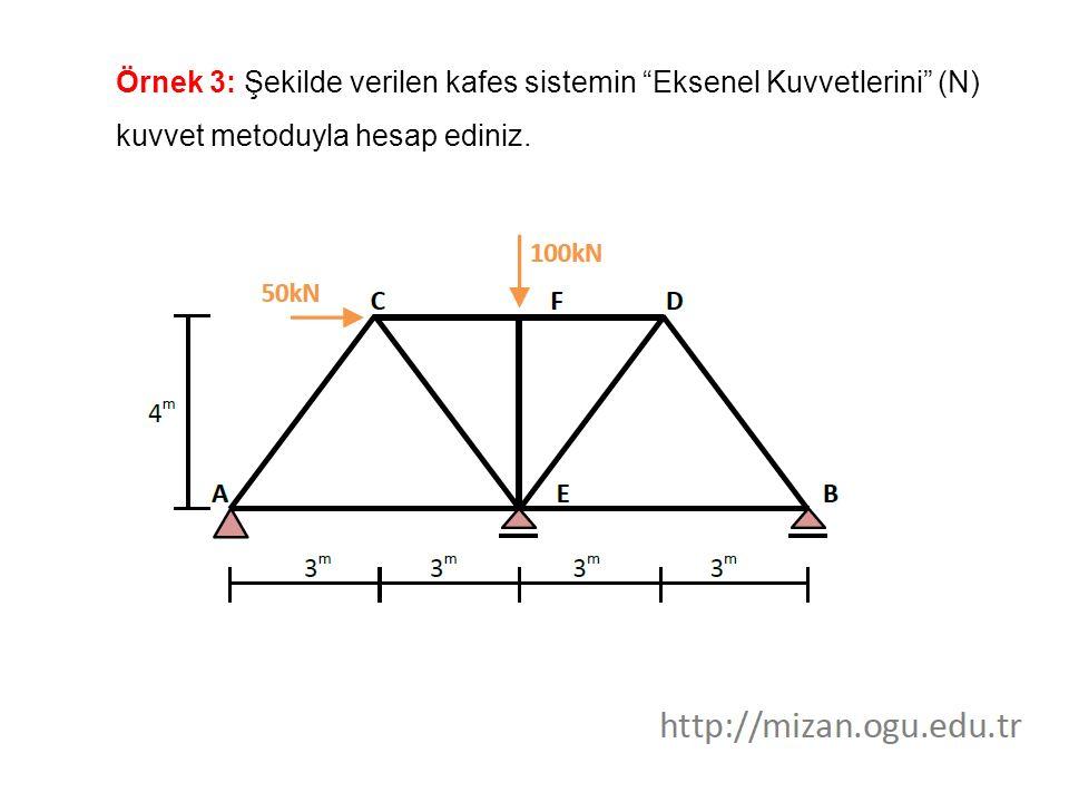 """Örnek 3: Şekilde verilen kafes sistemin """"Eksenel Kuvvetlerini"""" (N) kuvvet metoduyla hesap ediniz."""