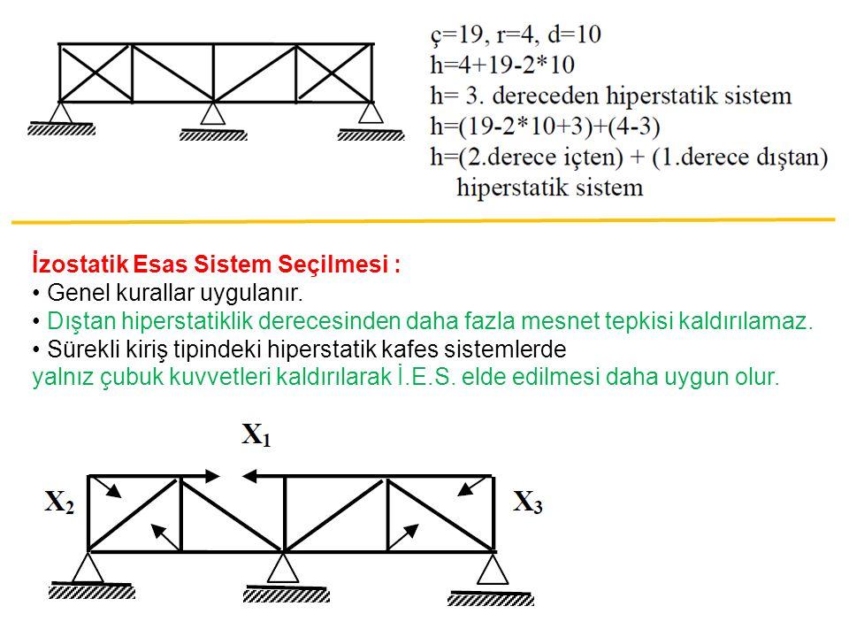 İzostatik Esas Sistem Seçilmesi : Genel kurallar uygulanır. Dıştan hiperstatiklik derecesinden daha fazla mesnet tepkisi kaldırılamaz. Sürekli kiriş t