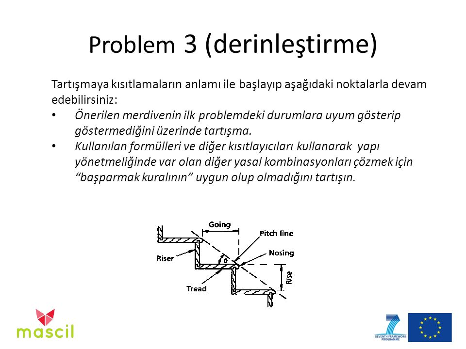 Problem 3 (derinleştirme) Tartışmaya kısıtlamaların anlamı ile başlayıp aşağıdaki noktalarla devam edebilirsiniz: Önerilen merdivenin ilk problemdeki durumlara uyum gösterip göstermediğini üzerinde tartışma.