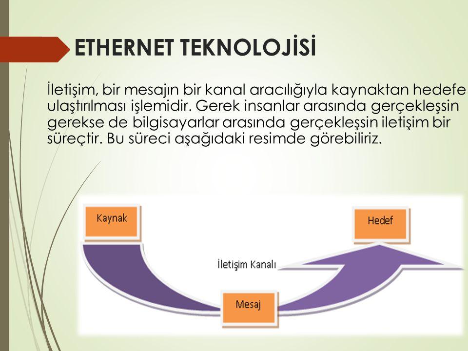 İletişim, bir mesajın bir kanal aracılığıyla kaynaktan hedefe ulaştırılması işlemidir.