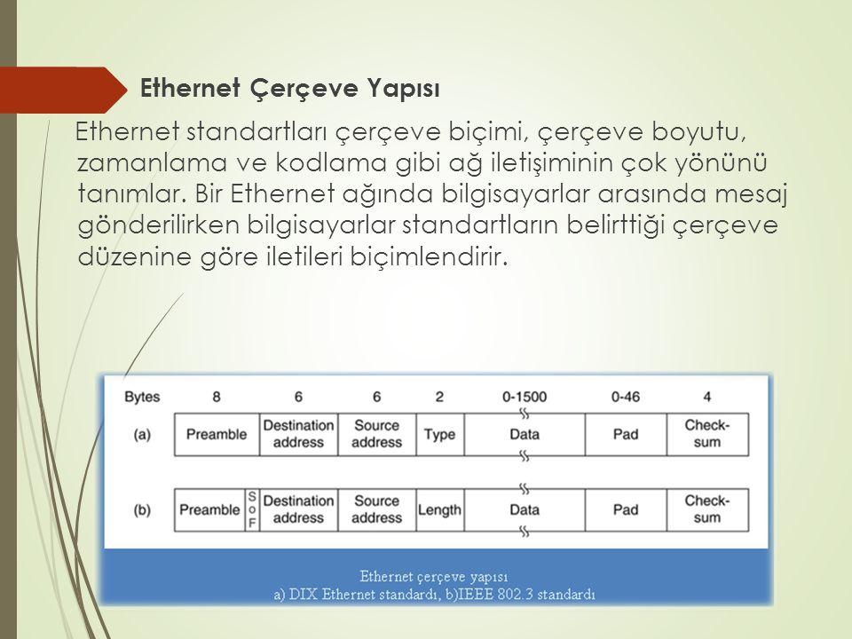 Ethernet Çerçeve Yapısı Ethernet standartları çerçeve biçimi, çerçeve boyutu, zamanlama ve kodlama gibi ağ iletişiminin çok yönünü tanımlar.