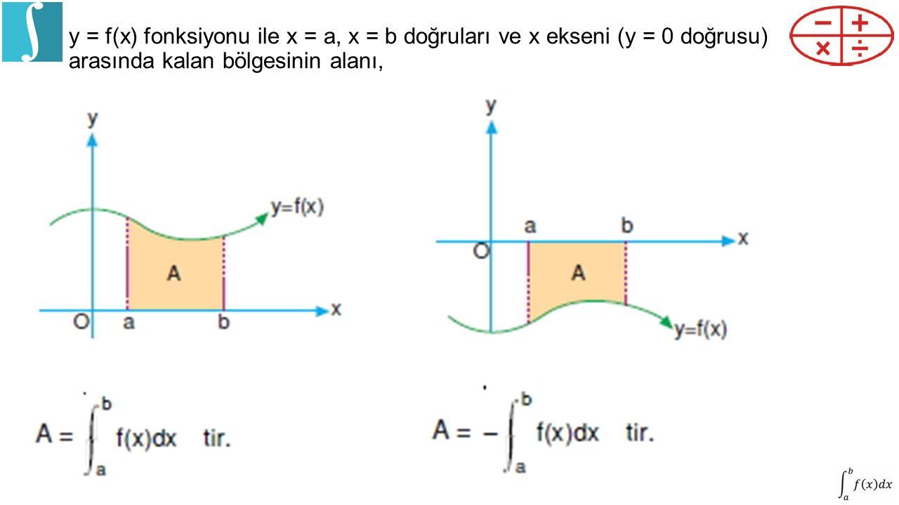 y = f(x) fonksiyonu ile x = a, x = b doğruları ve x ekseni (y = 0 doğrusu) arasında kalan bölgesinin alanı,