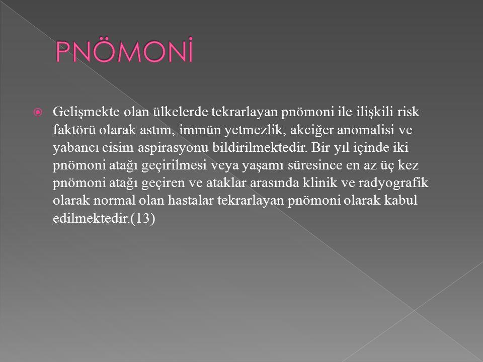  Gelişmekte olan ülkelerde tekrarlayan pnömoni ile ilişkili risk faktörü olarak astım, immün yetmezlik, akciğer anomalisi ve yabancı cisim aspirasyonu bildirilmektedir.