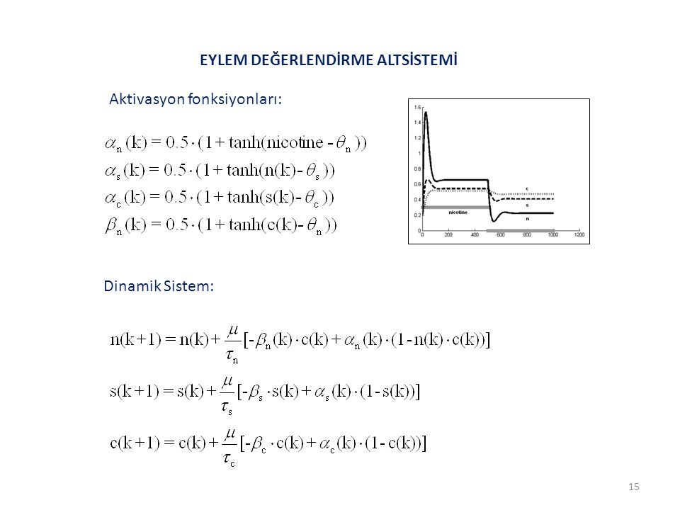 15 EYLEM DEĞERLENDİRME ALTSİSTEMİ Dinamik Sistem: Aktivasyon fonksiyonları: