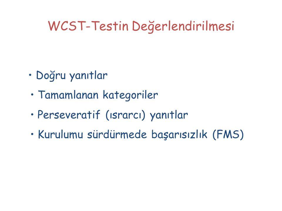 WCST- önerilen model Kuralın belirlenmesi Sınıflama kuralını belirlemek Uygulayıcının yanıtı doğru ise kuralı tutmak, yanlış ise kuralı değiştirmek Kart Seçimi Sınıflama kuralına uygun referans kartı belirlemek