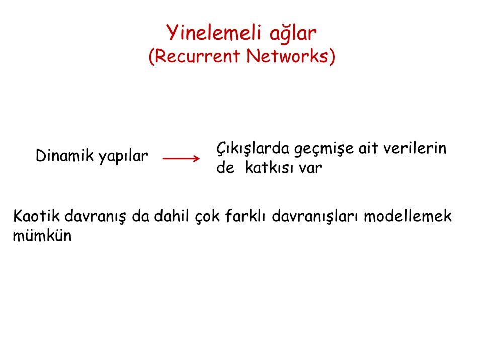 Yinelemeli ağlar (Recurrent Networks) Dinamik yapılar Çıkışlarda geçmişe ait verilerin de katkısı var Kaotik davranış da dahil çok farklı davranışları