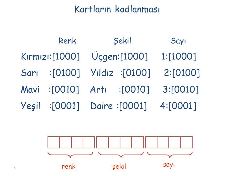 6 Benzetim Sonuçları KoşulHam.uzak Hop. eşik #Doğru cevap #Kategori% Pers.