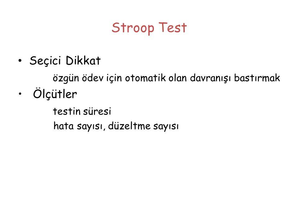 Stroop Test Seçici Dikkat özgün ödev için otomatik olan davranışı bastırmak Ölçütler testin süresi hata sayısı, düzeltme sayısı