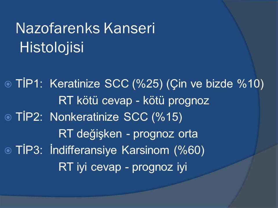 Nazofarenks Kanseri Histolojisi  TİP1: Keratinize SCC (%25) (Çin ve bizde %10) RT kötü cevap - kötü prognoz  TİP2: Nonkeratinize SCC (%15) RT değişk