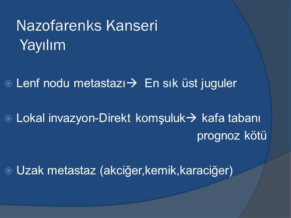 Nazofarenks Kanseri Yayılım  Lenf nodu metastazı  En sık üst juguler  Lokal invazyon-Direkt komşuluk  kafa tabanı prognoz kötü  Uzak metastaz (ak