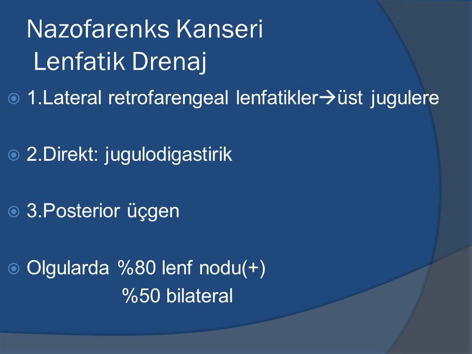 Nazofarenks Kanseri Lenfatik Drenaj  1.Lateral retrofarengeal lenfatikler  üst jugulere  2.Direkt: jugulodigastirik  3.Posterior üçgen  Olgularda