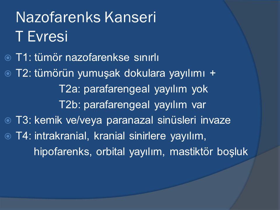 Nazofarenks Kanseri T Evresi  T1: tümör nazofarenkse sınırlı  T2: tümörün yumuşak dokulara yayılımı + T2a: parafarengeal yayılım yok T2b: parafareng