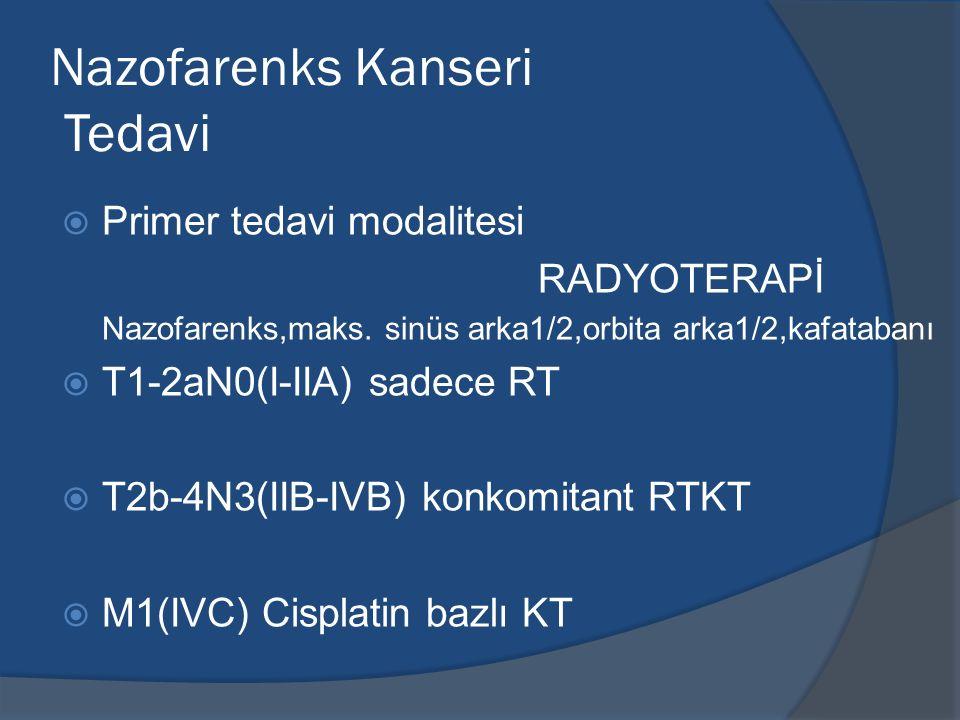Nazofarenks Kanseri Tedavi  Primer tedavi modalitesi RADYOTERAPİ Nazofarenks,maks. sinüs arka1/2,orbita arka1/2,kafatabanı  T1-2aN0(I-IIA) sadece RT
