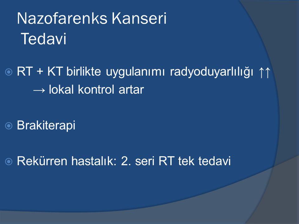 Nazofarenks Kanseri Tedavi  RT + KT birlikte uygulanımı radyoduyarlılığı ↑↑ → lokal kontrol artar  Brakiterapi  Rekürren hastalık: 2. seri RT tek t