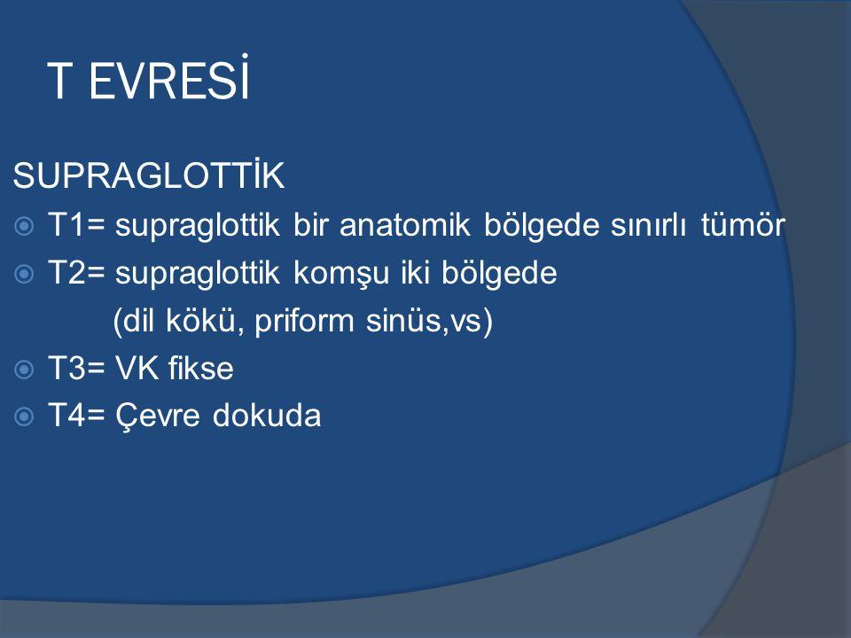 T EVRESİ SUPRAGLOTTİK  T1= supraglottik bir anatomik bölgede sınırlı tümör  T2= supraglottik komşu iki bölgede (dil kökü, priform sinüs,vs)  T3= VK