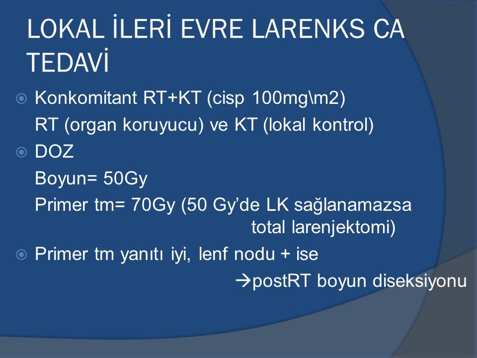 LOKAL İLERİ EVRE LARENKS CA TEDAVİ  Konkomitant RT+KT (cisp 100mg\m2) RT (organ koruyucu) ve KT (lokal kontrol)  DOZ Boyun= 50Gy Primer tm= 70Gy (50