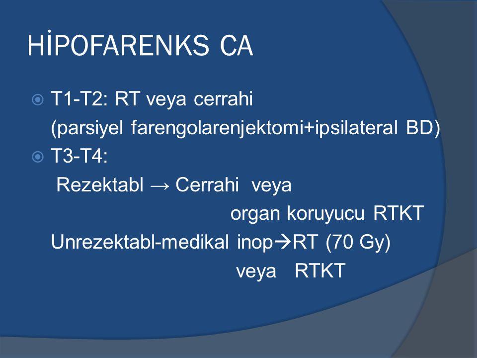 HİPOFARENKS CA  T1-T2: RT veya cerrahi (parsiyel farengolarenjektomi+ipsilateral BD)  T3-T4: Rezektabl → Cerrahi veya organ koruyucu RTKT Unrezektab