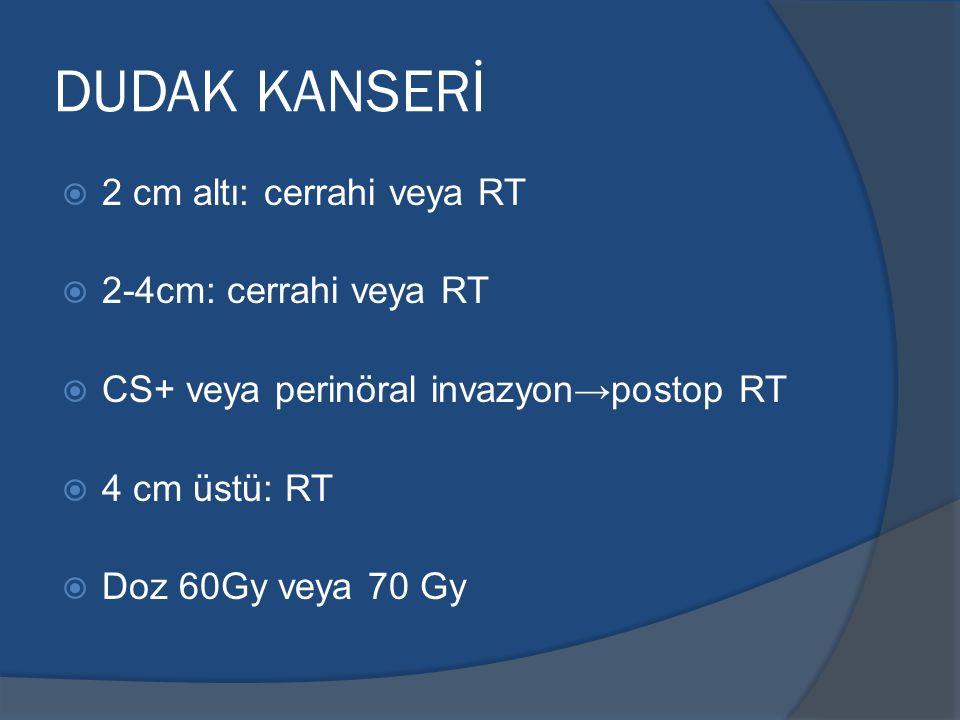DUDAK KANSERİ  2 cm altı: cerrahi veya RT  2-4cm: cerrahi veya RT  CS+ veya perinöral invazyon→postop RT  4 cm üstü: RT  Doz 60Gy veya 70 Gy