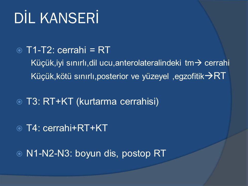 DİL KANSERİ  T1-T2: cerrahi = RT Küçük,iyi sınırlı,dil ucu,anterolateralindeki tm  cerrahi Küçük,kötü sınırlı,posterior ve yüzeyel,egzofitik  RT 