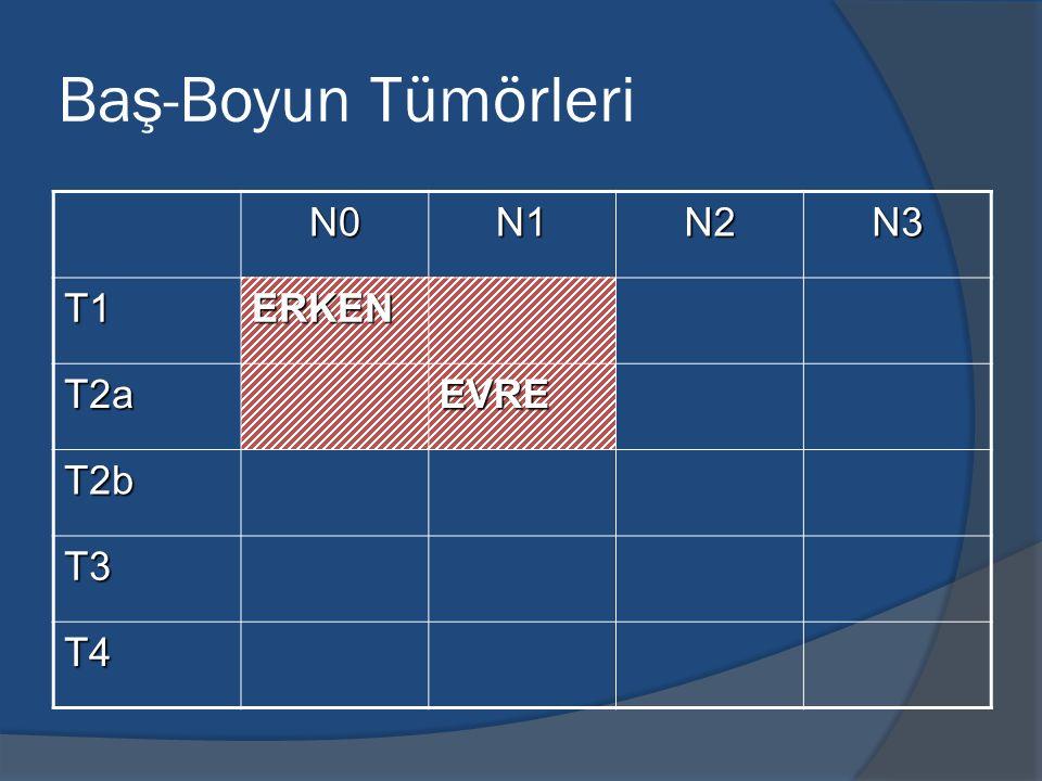Baş –Boyun Tümörleri BÖLGESEL LENF NODU(nazofarens dışı)  N0: bölgesel lenf nodu met yok  N1: ipsilateral, tek, < 3 cm  N2: ipsilateral, tek, 3-6cm; ipsilat multiple < 6cm/ kontralat < 6cm  N3: > 6 cm