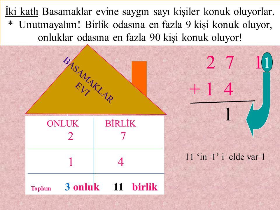 Toplama İşlemlerini Yapalım Ve Problemi Çözelim 3 6 + 2 1 =...... 5 3 + 4 4 = 6 5 7 3 + 2 3 + 1 5 Problem: Safa birinci gün 4 3 sayfa ikinci gün 2 5 s