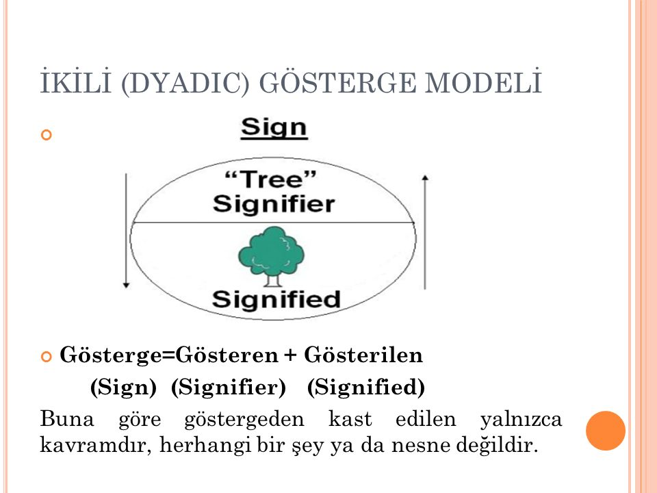 İKİLİ (DYADIC) GÖSTERGE MODELİ Gösterge=Gösteren + Gösterilen (Sign) (Signifier) (Signified) Buna göre göstergeden kast edilen yalnızca kavramdır, herhangi bir şey ya da nesne değildir.