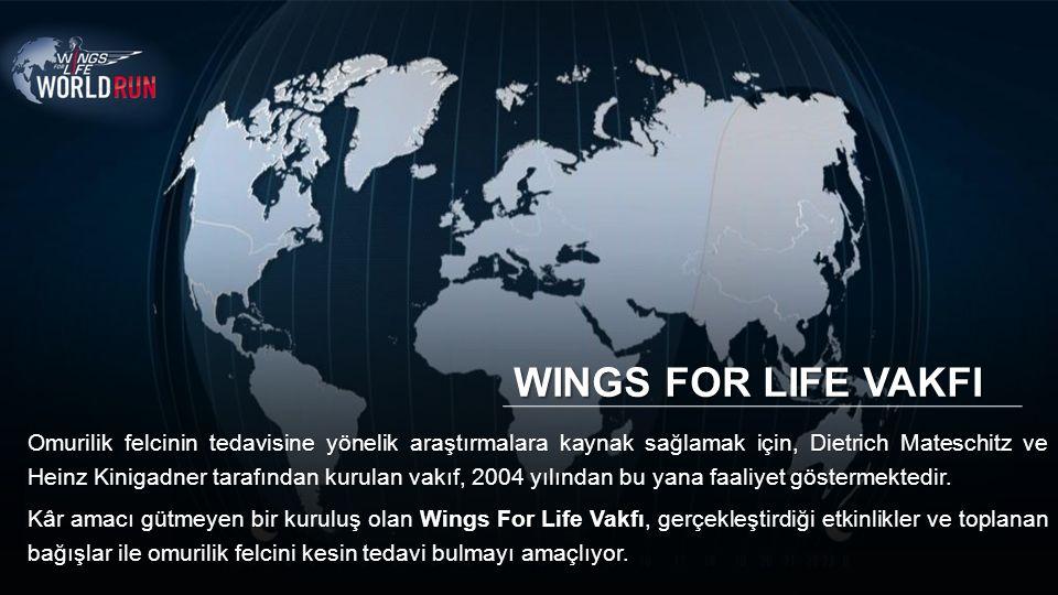 WINGS FOR LIFE VAKFI Omurilik felcinin tedavisine yönelik araştırmalara kaynak sağlamak için, Dietrich Mateschitz ve Heinz Kinigadner tarafından kurulan vakıf, 2004 yılından bu yana faaliyet göstermektedir.