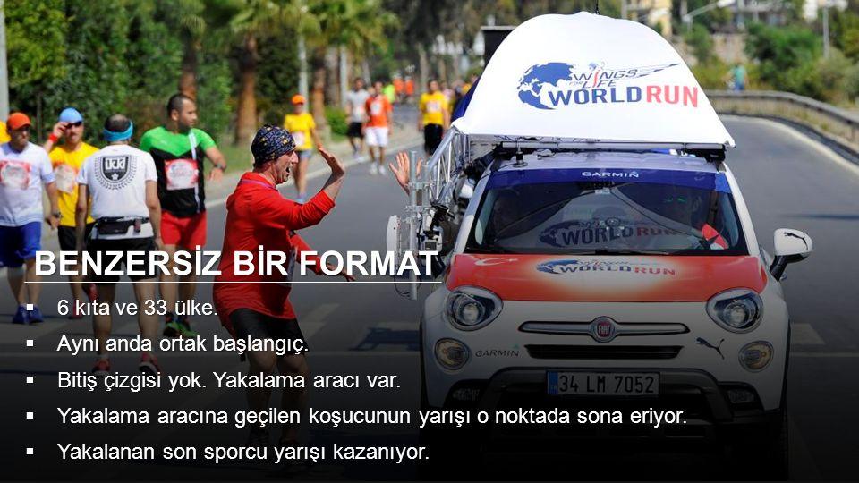 WFL WORLD RUN 2016 - İZMİR  İzmir – Gündoğdu Meydanı'ndan Çeşme yönüne  8 Mayıs 2016 – Saat 14.00  İzmir'in en büyük koşusu Hedef 5000+ koşucu