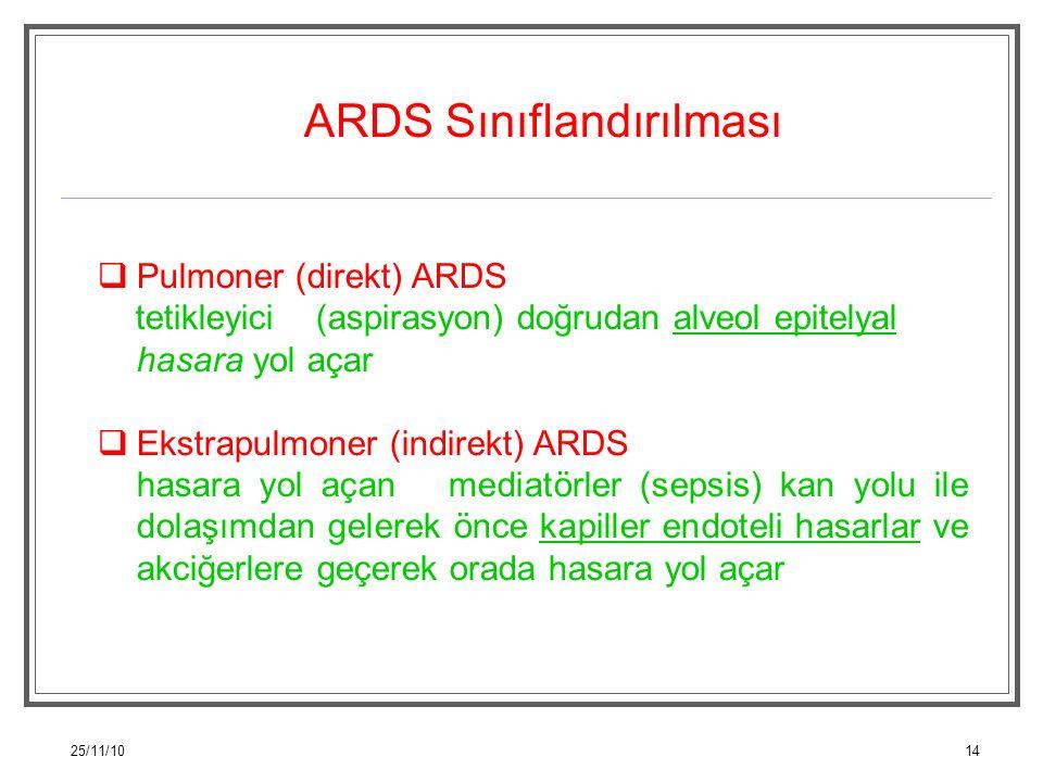 25/11/1014  Pulmoner (direkt) ARDS tetikleyici (aspirasyon) doğrudan alveol epitelyal hasara yol açar  Ekstrapulmoner (indirekt) ARDS hasara yol aça