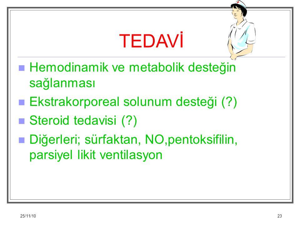 25/11/1023 TEDAVİ Hemodinamik ve metabolik desteğin sağlanması Ekstrakorporeal solunum desteği (?) Steroid tedavisi (?) Diğerleri; sürfaktan, NO,pento