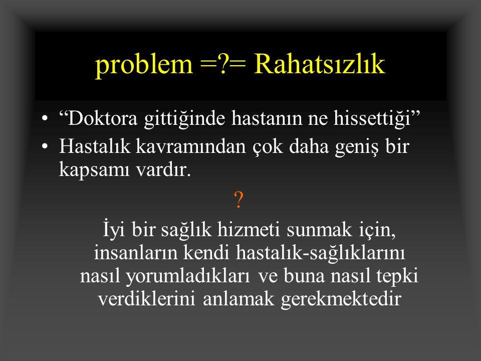 problem = = Rahatsızlık Doktora gittiğinde hastanın ne hissettiği Hastalık kavramından çok daha geniş bir kapsamı vardır.