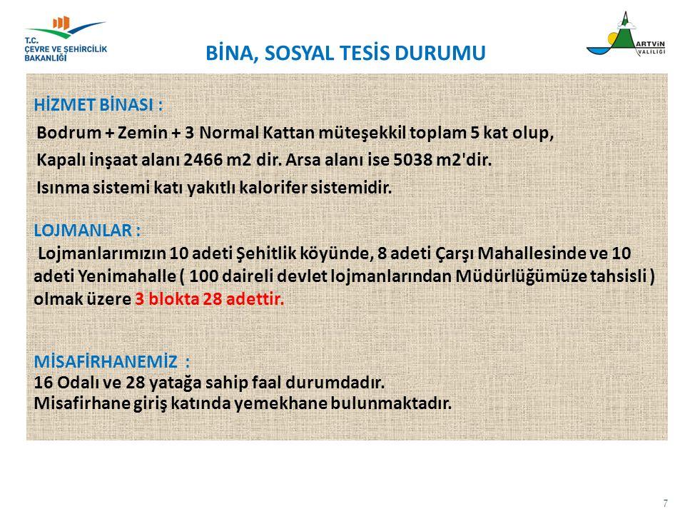 7 BİNA, SOSYAL TESİS DURUMU HİZMET BİNASI : Bodrum + Zemin + 3 Normal Kattan müteşekkil toplam 5 kat olup, Kapalı inşaat alanı 2466 m2 dir. Arsa alanı