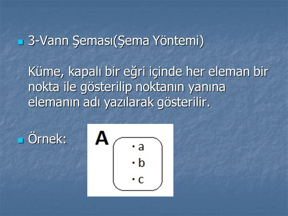 3-Vann Şeması(Şema Yöntemi) Küme, kapalı bir eğri içinde her eleman bir nokta ile gösterilip noktanın yanına elemanın adı yazılarak gösterilir. 3-Vann
