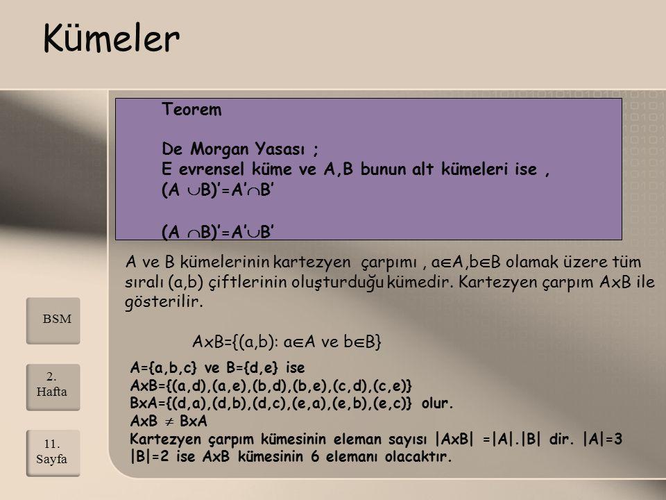 K ü meler Teorem De Morgan Yasası ; E evrensel küme ve A,B bunun alt kümeleri ise, (A  B)'=A'  B' (A  B)'=A'  B' A ve B kümelerinin kartezyen çarp