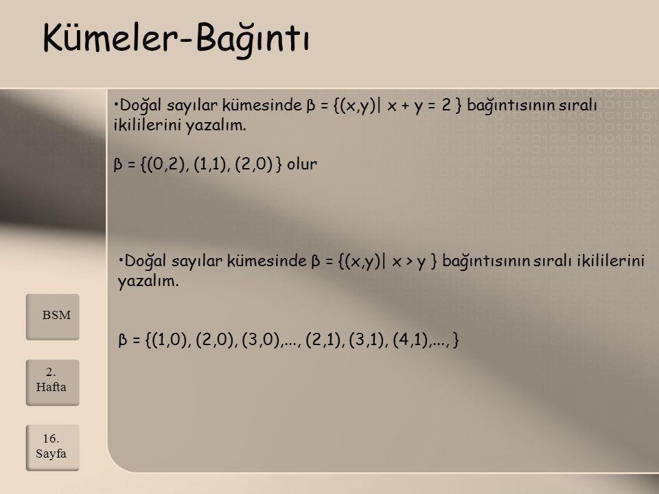 K ü meler-Bağıntı Doğal sayılar kümesinde β = {(x,y)| x + y = 2 } bağıntısının sıralı ikililerini yazalım. β = {(0,2), (1,1), (2,0) } olur Doğal sayıl