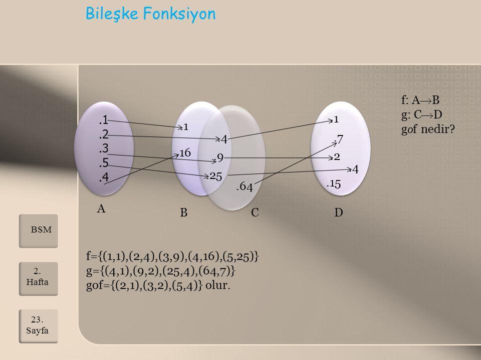 Bileşke Fonksiyon.1.2.3.5.4.1.2.3.5.4.1.16.4.9.25.64.1.7.2.4.15 A BC D f: A  B g: C  D g  f nedir? f={(1,1),(2,4),(3,9),(4,16),(5,25)} g={(4,1),(9,
