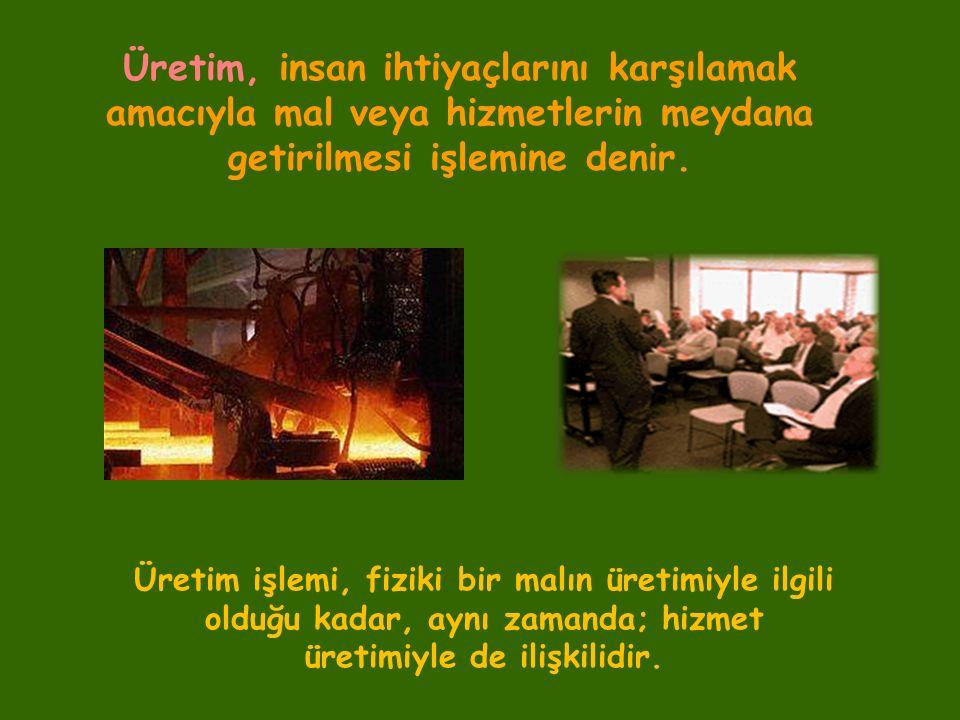Üretim, insan ihtiyaçlarını karşılamak amacıyla mal veya hizmetlerin meydana getirilmesi işlemine denir. Üretim işlemi, fiziki bir malın üretimiyle il
