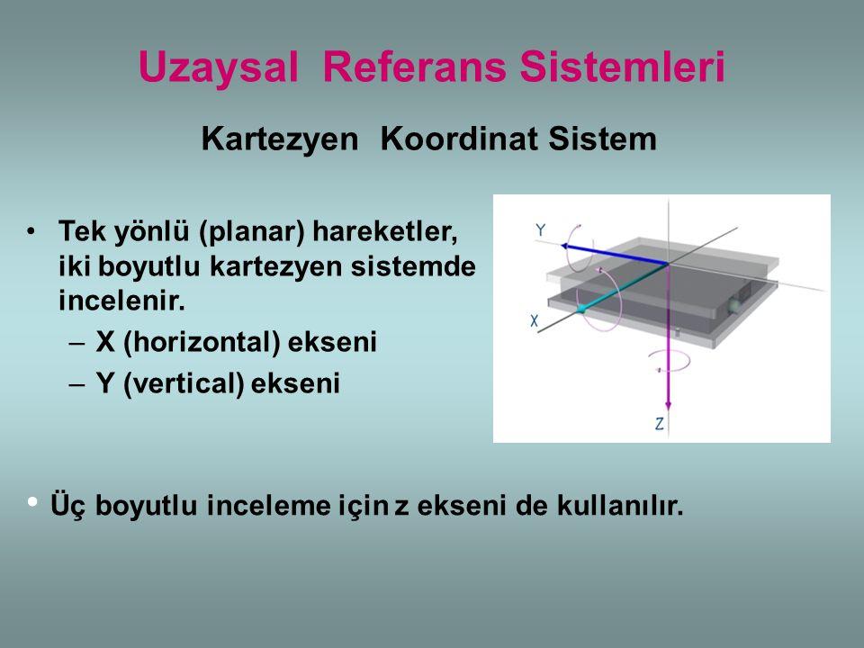 Uzaysal Referans Sistemleri Tek yönlü (planar) hareketler, iki boyutlu kartezyen sistemde incelenir. –X (horizontal) ekseni –Y (vertical) ekseni Karte