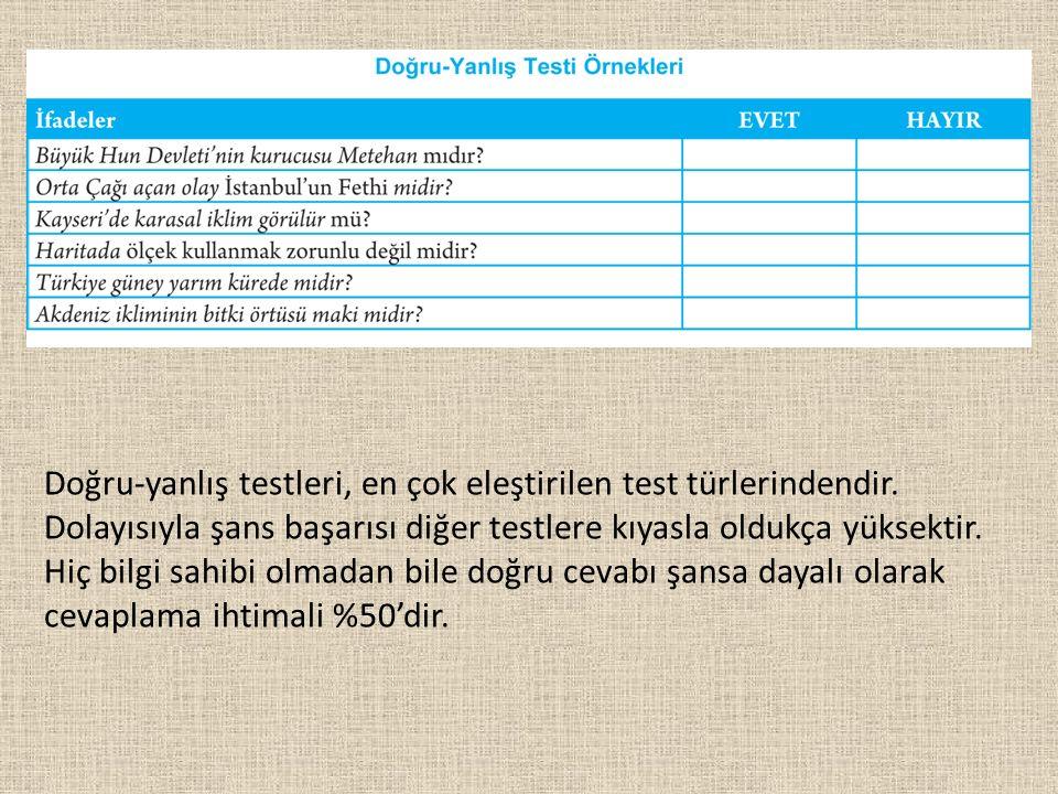 Doğru-yanlış testleri, en çok eleştirilen test türlerindendir. Dolayısıyla şans başarısı diğer testlere kıyasla oldukça yüksektir. Hiç bilgi sahibi ol