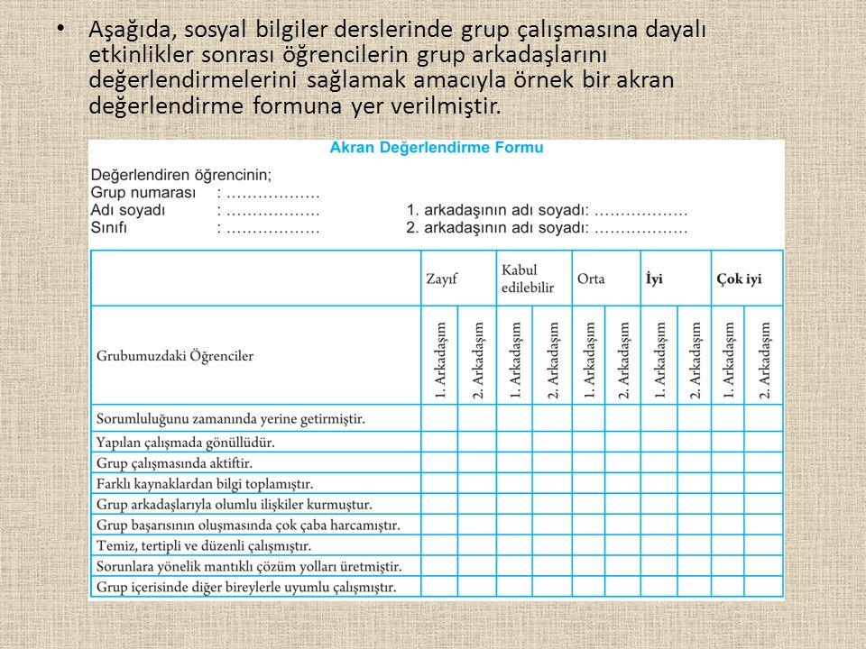 Aşağıda, sosyal bilgiler derslerinde grup çalışmasına dayalı etkinlikler sonrası öğrencilerin grup arkadaşlarını değerlendirmelerini sağlamak amacıyla