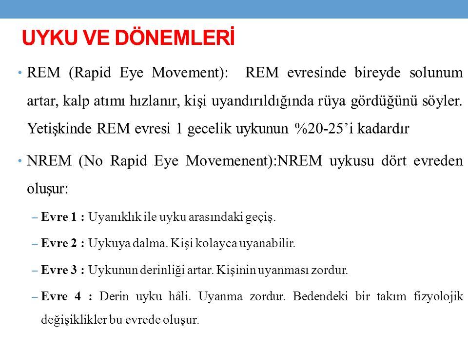 REM (Rapid Eye Movement): REM evresinde bireyde solunum artar, kalp atımı hızlanır, kişi uyandırıldığında rüya gördüğünü söyler. Yetişkinde REM evresi