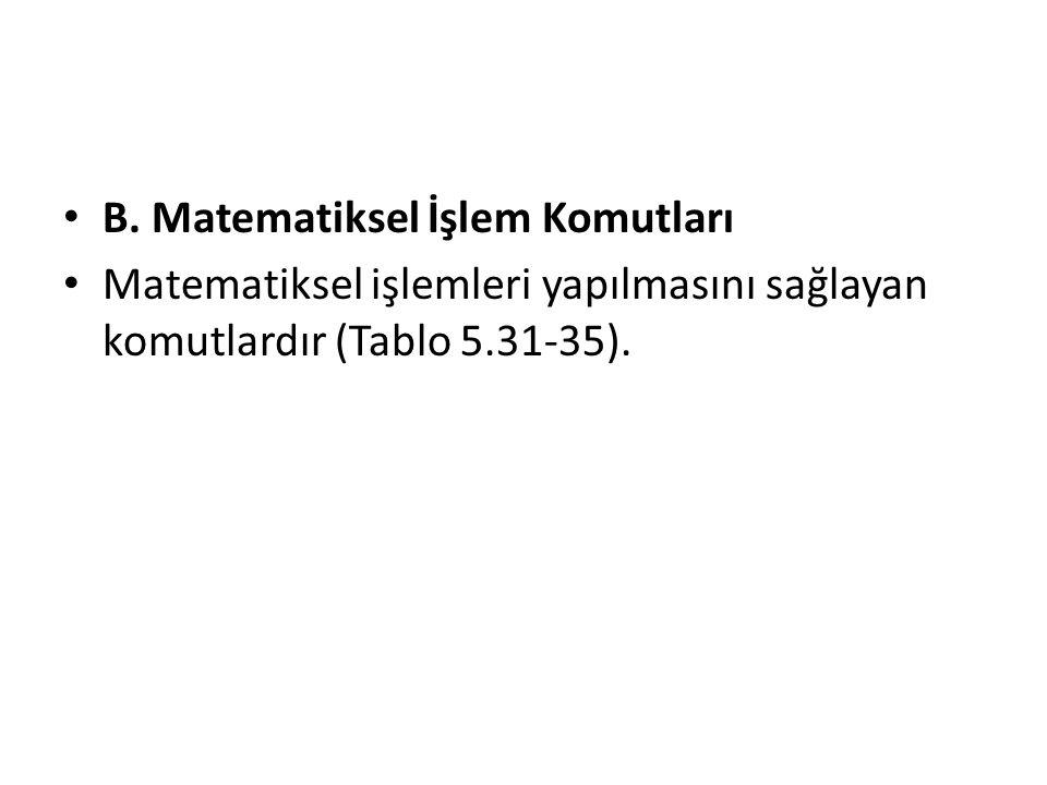 B. Matematiksel İşlem Komutları Matematiksel işlemleri yapılmasını sağlayan komutlardır (Tablo 5.31-35).